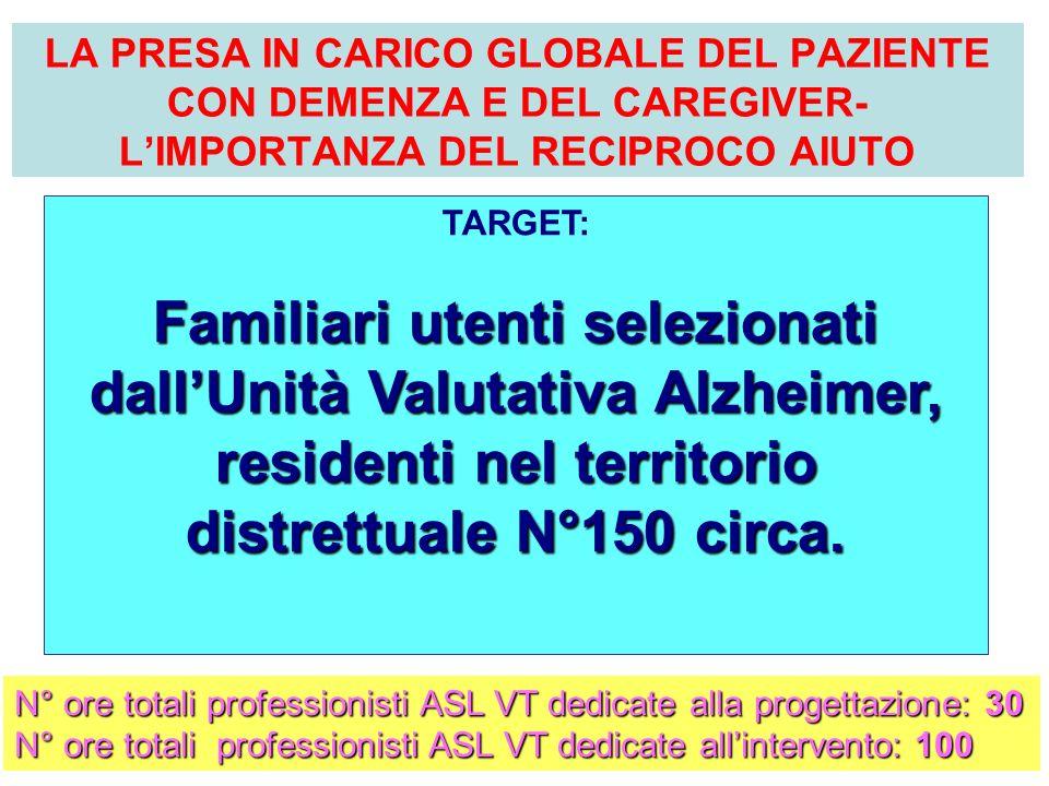 dott. Paolo Salotti - U.O.C. Psicologia LA PRESA IN CARICO GLOBALE DEL PAZIENTE CON DEMENZA E DEL CAREGIVER- LIMPORTANZA DEL RECIPROCO AIUTO TARGET: F