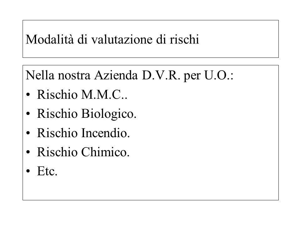 Nella nostra Azienda D.V.R. per U.O.: Rischio M.M.C.. Rischio Biologico. Rischio Incendio. Rischio Chimico. Etc. Modalità di valutazione di rischi