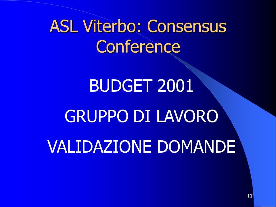 11 ASL Viterbo: Consensus Conference BUDGET 2001 GRUPPO DI LAVORO VALIDAZIONE DOMANDE