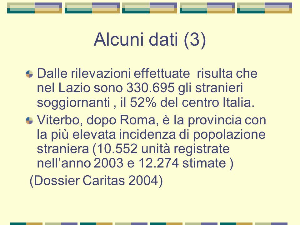 Alcuni dati (3) Dalle rilevazioni effettuate risulta che nel Lazio sono 330.695 gli stranieri soggiornanti, il 52% del centro Italia. Viterbo, dopo Ro