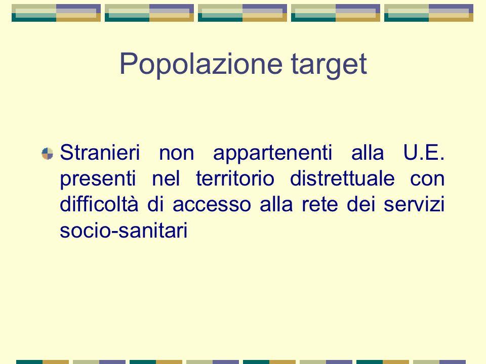 Popolazione target Stranieri non appartenenti alla U.E. presenti nel territorio distrettuale con difficoltà di accesso alla rete dei servizi socio-san