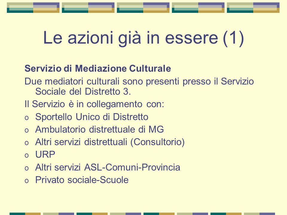 Le azioni già in essere (1) Servizio di Mediazione Culturale Due mediatori culturali sono presenti presso il Servizio Sociale del Distretto 3. Il Serv