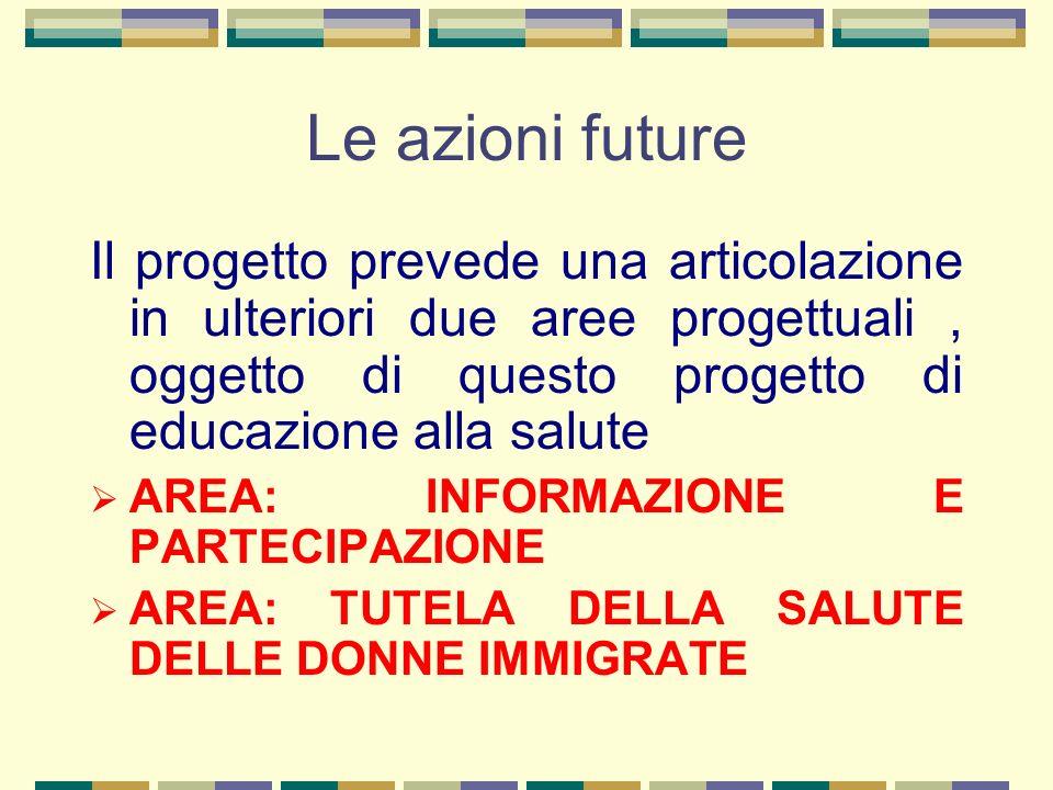 Le azioni future Il progetto prevede una articolazione in ulteriori due aree progettuali, oggetto di questo progetto di educazione alla salute AREA: I