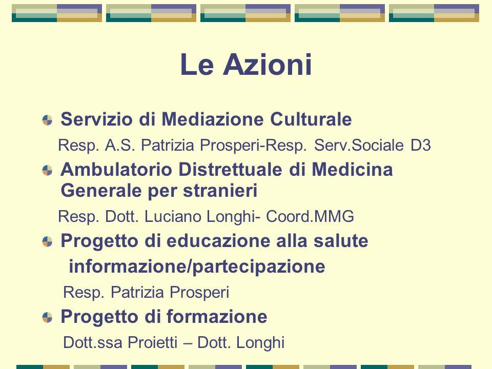 Le Azioni Servizio di Mediazione Culturale Resp. A.S. Patrizia Prosperi-Resp. Serv.Sociale D3 Ambulatorio Distrettuale di Medicina Generale per strani
