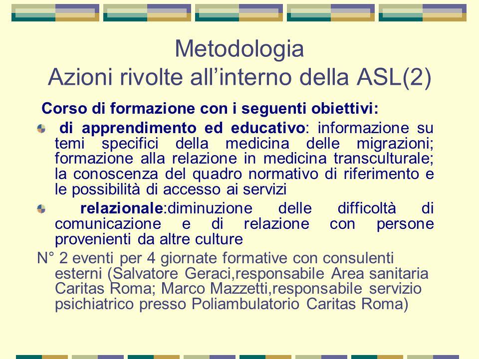 Metodologia Azioni rivolte allinterno della ASL(2) Corso di formazione con i seguenti obiettivi: di apprendimento ed educativo: informazione su temi s