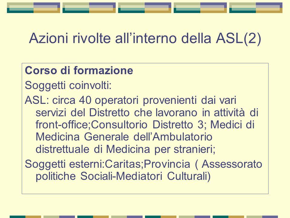 Azioni rivolte allinterno della ASL(2) Corso di formazione Soggetti coinvolti: ASL: circa 40 operatori provenienti dai vari servizi del Distretto che