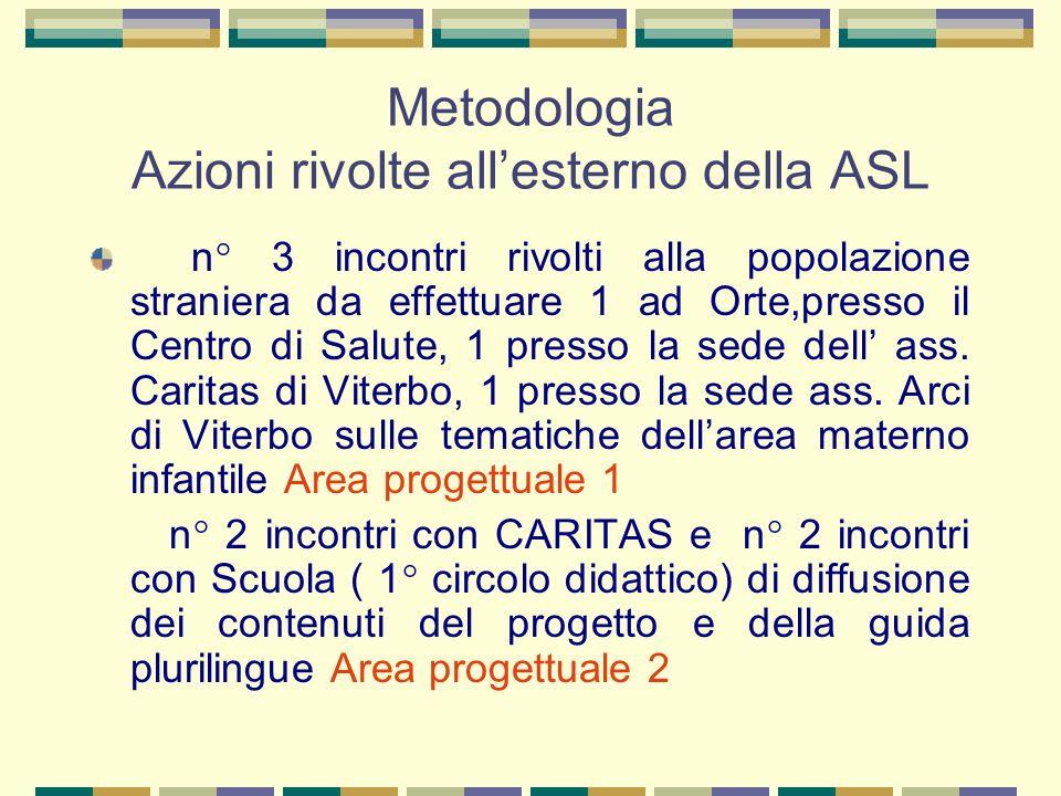 Metodologia Azioni rivolte allesterno della ASL n° 3 incontri rivolti alla popolazione straniera da effettuare 1 ad Orte,presso il Centro di Salute, 1