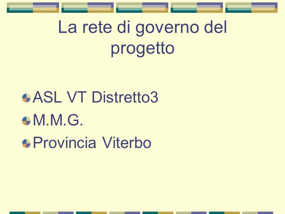 La rete di governo del progetto ASL VT Distretto3 M.M.G. Provincia Viterbo