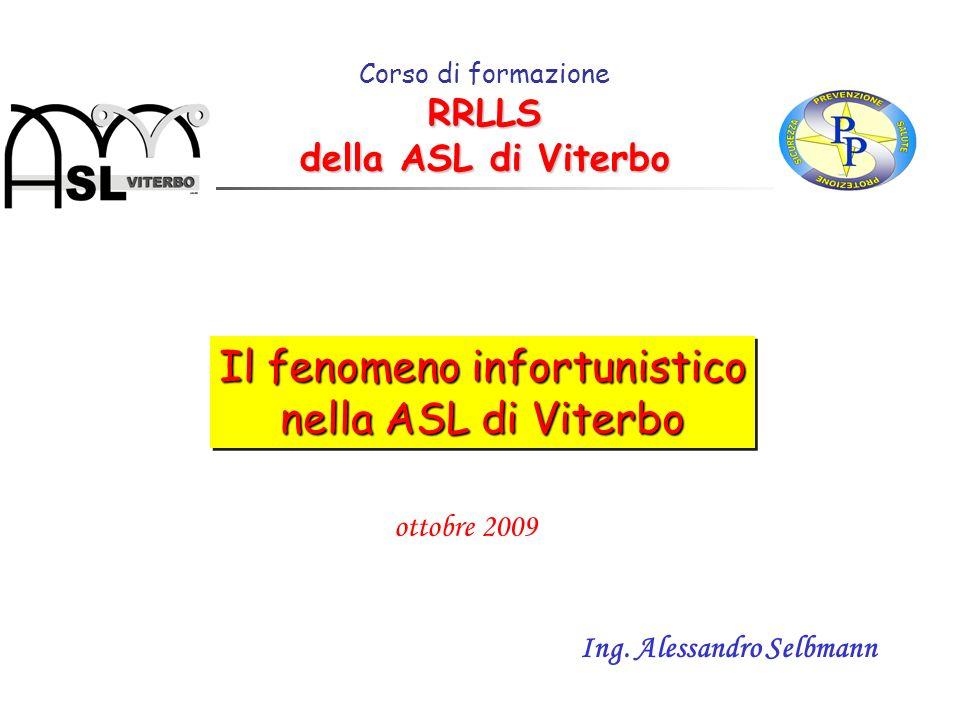 Il fenomeno infortunistico nella ASL di Viterbo Il fenomeno infortunistico nella ASL di Viterbo RRLLS della ASL di Viterbo Corso di formazione RRLLS della ASL di Viterbo Ing.