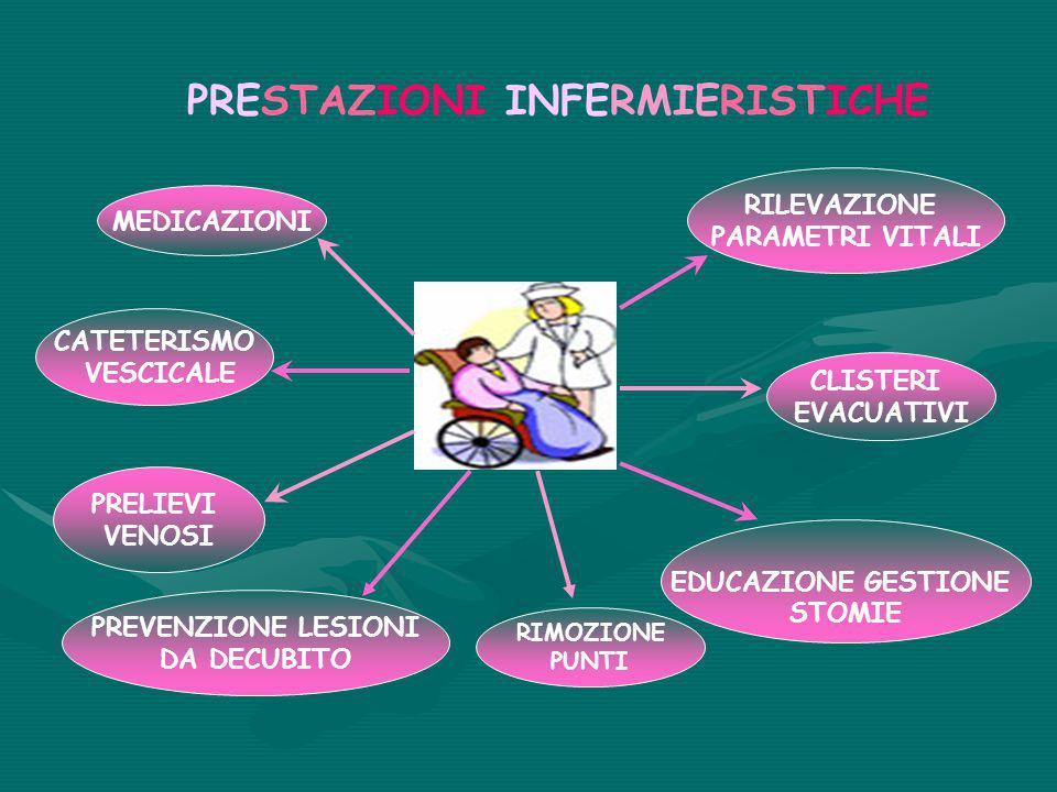 PRESTAZIONI INFERMIERISTICHE MEDICAZIONI CATETERISMO VESCICALE PRELIEVI VENOSI PREVENZIONE LESIONI DA DECUBITO RIMOZIONE PUNTI EDUCAZIONE GESTIONE STO