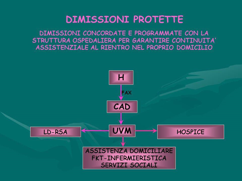 CAD OSPEDALE MMG SPECIALISTI STRUTTURE PROTETTE SERVIZI SOCIALI LA NOSTRA RETE