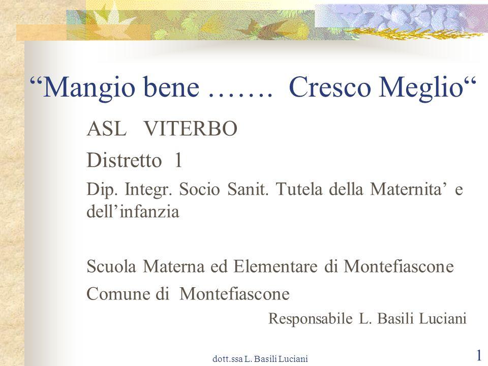 dott.ssa L.Basili Luciani 22 Mangio bene ….