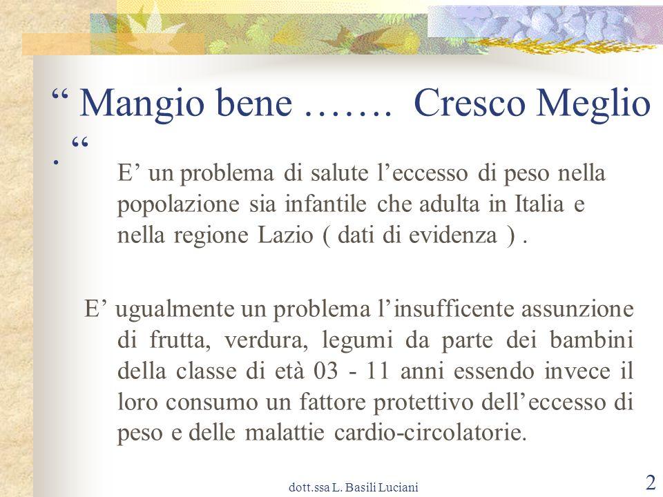 dott.ssa L.Basili Luciani 13 Mangio bene ….