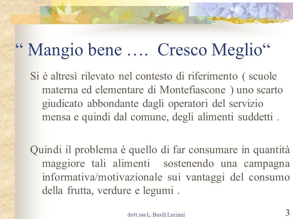 dott.ssa L.Basili Luciani 14 Mangio bene ….