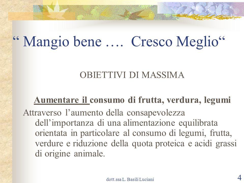 dott.ssa L.Basili Luciani 15 Mangio bene ….