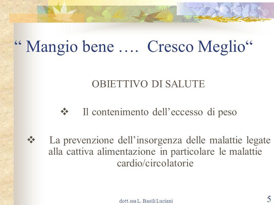 dott.ssa L.Basili Luciani 16 Mangio bene ….