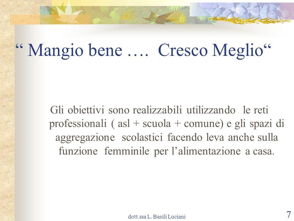 dott.ssa L.Basili Luciani 18 Mangio bene ….