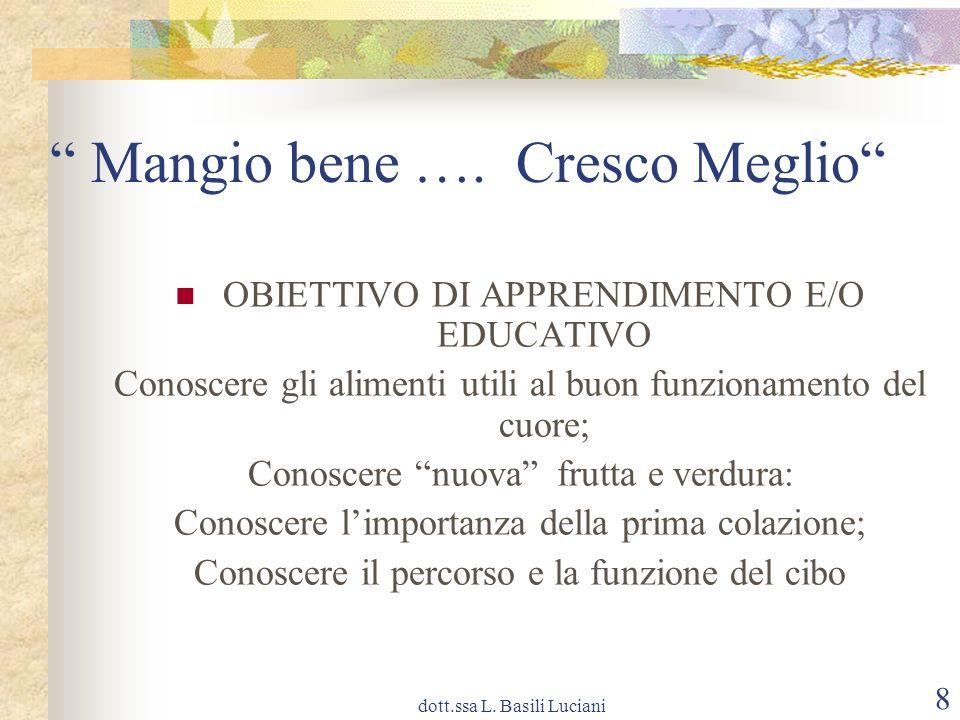dott.ssa L.Basili Luciani 19 Mangio bene ….