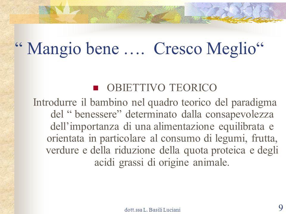 dott.ssa L.Basili Luciani 20 Mangio bene …. Cresco Meglio -inizio attività di E.a.S.