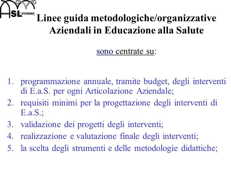Linee guida metodologiche/organizzative Aziendali in Educazione alla Salute sono centrate su: 1.programmazione annuale, tramite budget, degli interven
