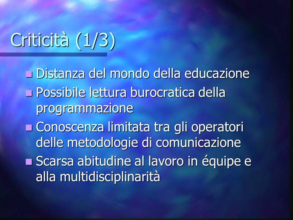 Criticità (1/3) Distanza del mondo della educazione Distanza del mondo della educazione Possibile lettura burocratica della programmazione Possibile l