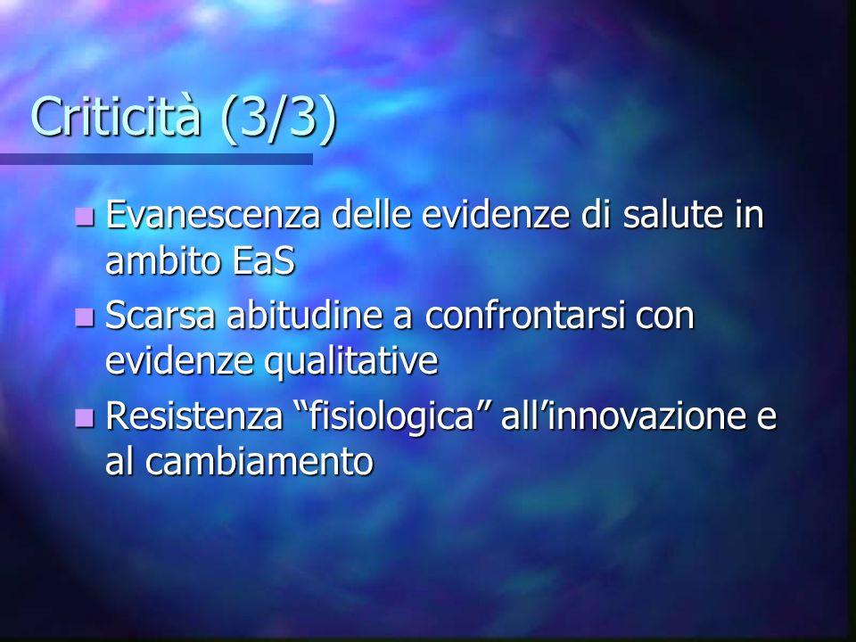 Criticità (3/3) Evanescenza delle evidenze di salute in ambito EaS Evanescenza delle evidenze di salute in ambito EaS Scarsa abitudine a confrontarsi