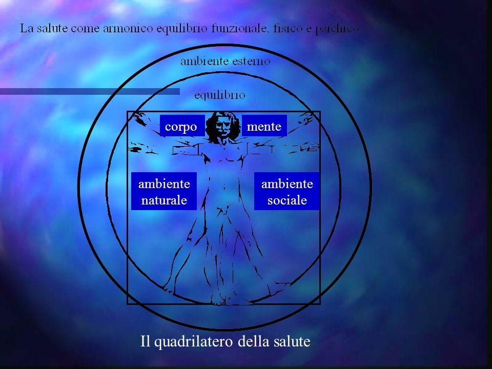mente ambiente naturale ambiente sociale corpo Il quadrilatero della salute