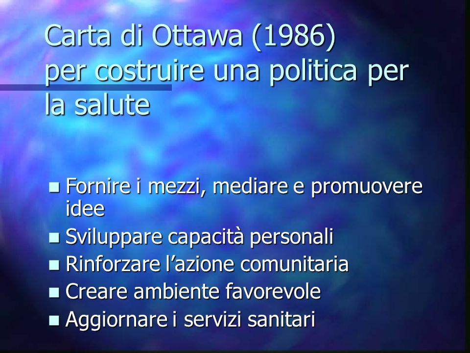 Carta di Ottawa (1986) per costruire una politica per la salute Fornire i mezzi, mediare e promuovere idee Fornire i mezzi, mediare e promuovere idee