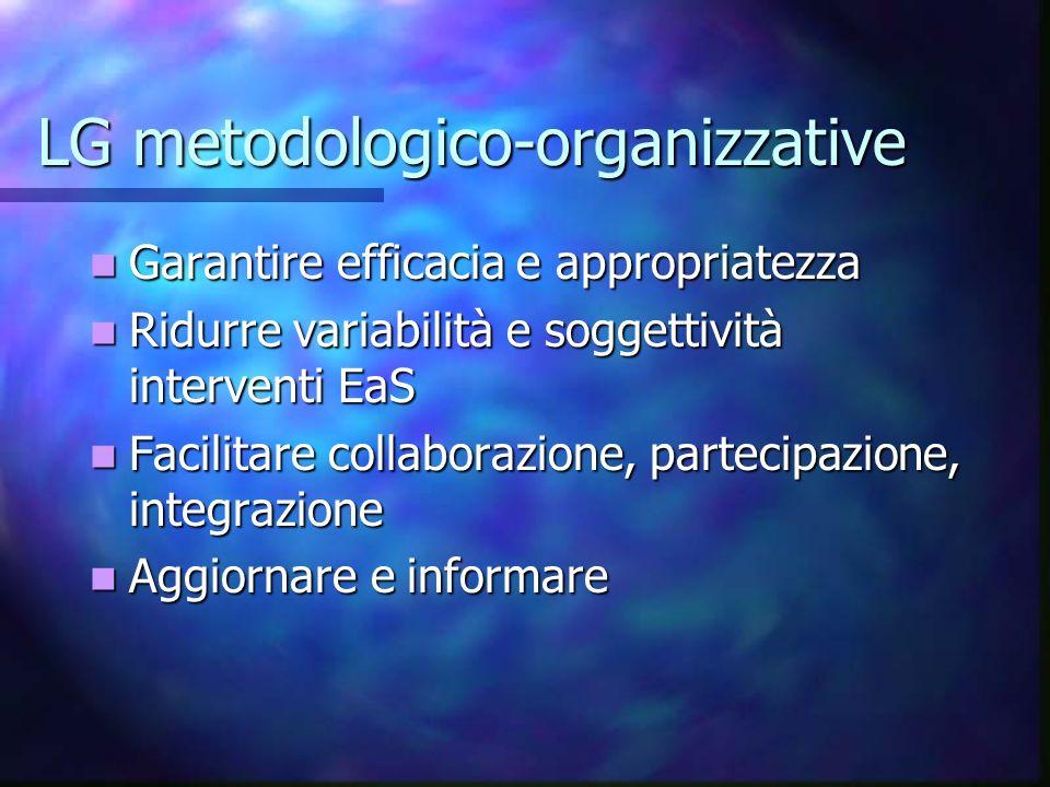 LG metodologico-organizzative Garantire efficacia e appropriatezza Garantire efficacia e appropriatezza Ridurre variabilità e soggettività interventi