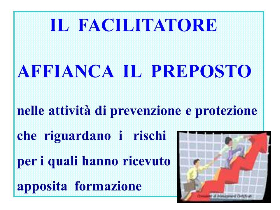 Compiti del Facilitatore - - Partecipazione diretta alle attività di informazione, formazione e addestramento all interno della U.O.