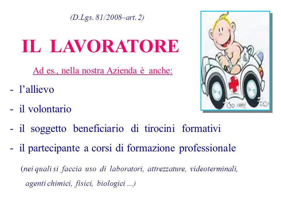 Organismi della prevenzione (D.Lgs.81/2008 – art.