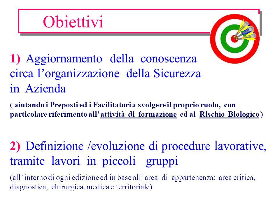 SICUREZZA STRUTTURE / IMPIANTI MATERIALI ATTREZZATURE DISPOSITIVI DI PROTEZIONE ORGANIZZAZIONE DEL LAVORO ESPERIENZA / PROFESSIONALITA / MOTIVAZIONE FORMAZIONE / INFORMAZIONE / ADDESTRAMENTO BASSO LIVELLO DI CONFLITTUALITA E DI STRESS SINTALITA ( senso di appartenenza ) ESPERIENZA / PROFESSIONALITA / MOTIVAZIONE FORMAZIONE / INFORMAZIONE / ADDESTRAMENTO BASSO LIVELLO DI CONFLITTUALITA E DI STRESS SINTALITA ( senso di appartenenza ) MELARAGNI