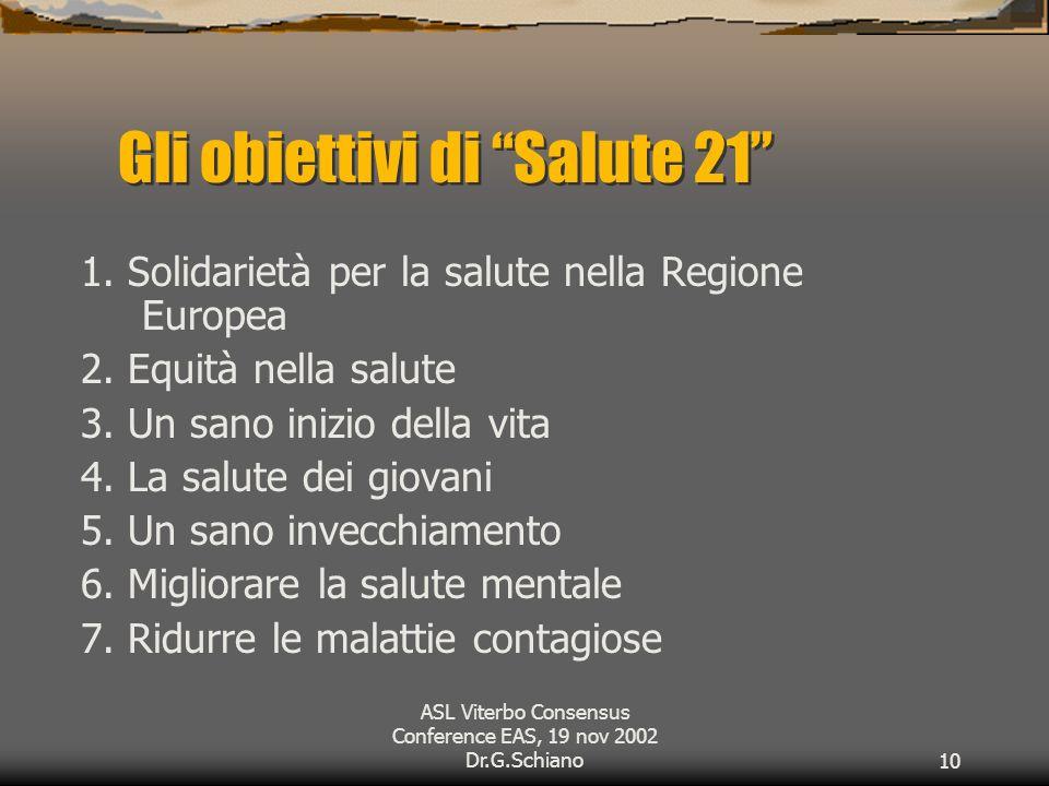 ASL Viterbo Consensus Conference EAS, 19 nov 2002 Dr.G.Schiano10 Gli obiettivi di Salute 21 1.