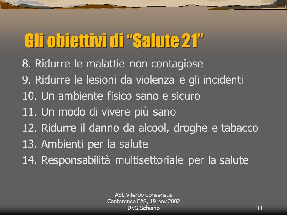 ASL Viterbo Consensus Conference EAS, 19 nov 2002 Dr.G.Schiano11 Gli obiettivi di Salute 21 8.