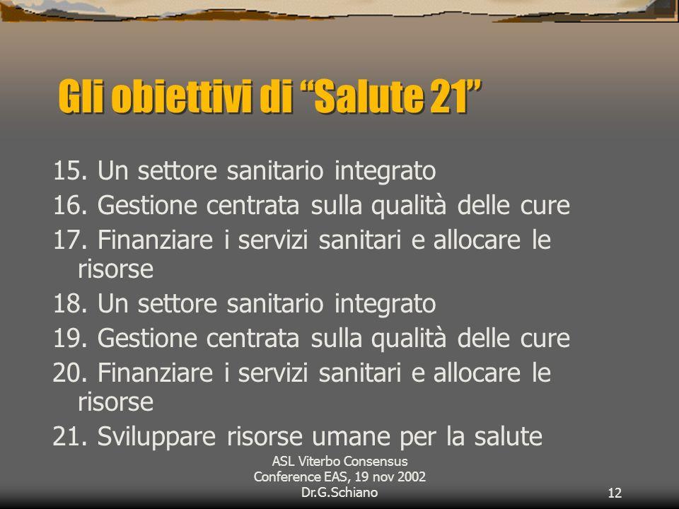 ASL Viterbo Consensus Conference EAS, 19 nov 2002 Dr.G.Schiano12 Gli obiettivi di Salute 21 15.