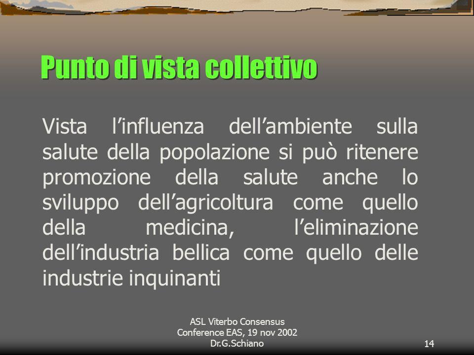 ASL Viterbo Consensus Conference EAS, 19 nov 2002 Dr.G.Schiano14 Punto di vista collettivo Vista linfluenza dellambiente sulla salute della popolazione si può ritenere promozione della salute anche lo sviluppo dellagricoltura come quello della medicina, leliminazione dellindustria bellica come quello delle industrie inquinanti