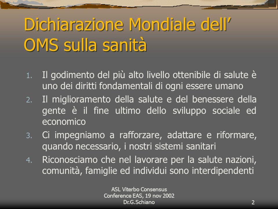 ASL Viterbo Consensus Conference EAS, 19 nov 2002 Dr.G.Schiano2 Dichiarazione Mondiale dell OMS sulla sanità 1.