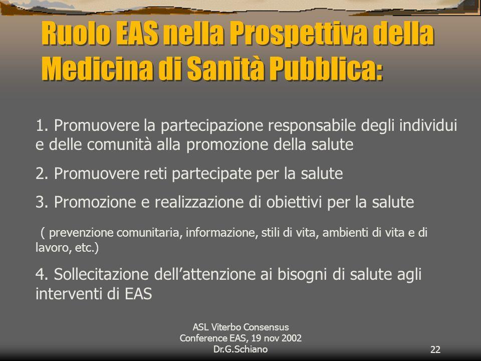 ASL Viterbo Consensus Conference EAS, 19 nov 2002 Dr.G.Schiano22 Ruolo EAS nella Prospettiva della Medicina di Sanità Pubblica: 1.