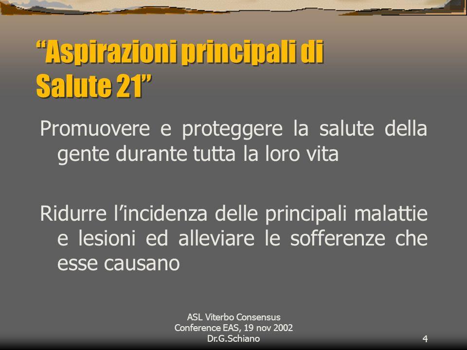 ASL Viterbo Consensus Conference EAS, 19 nov 2002 Dr.G.Schiano4 Aspirazioni principali di Salute 21 Promuovere e proteggere la salute della gente durante tutta la loro vita Ridurre lincidenza delle principali malattie e lesioni ed alleviare le sofferenze che esse causano