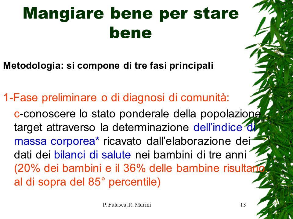 P. Falasca, R. Marini13 Mangiare bene per stare bene Metodologia: si compone di tre fasi principali 1-Fase preliminare o di diagnosi di comunità: c-co
