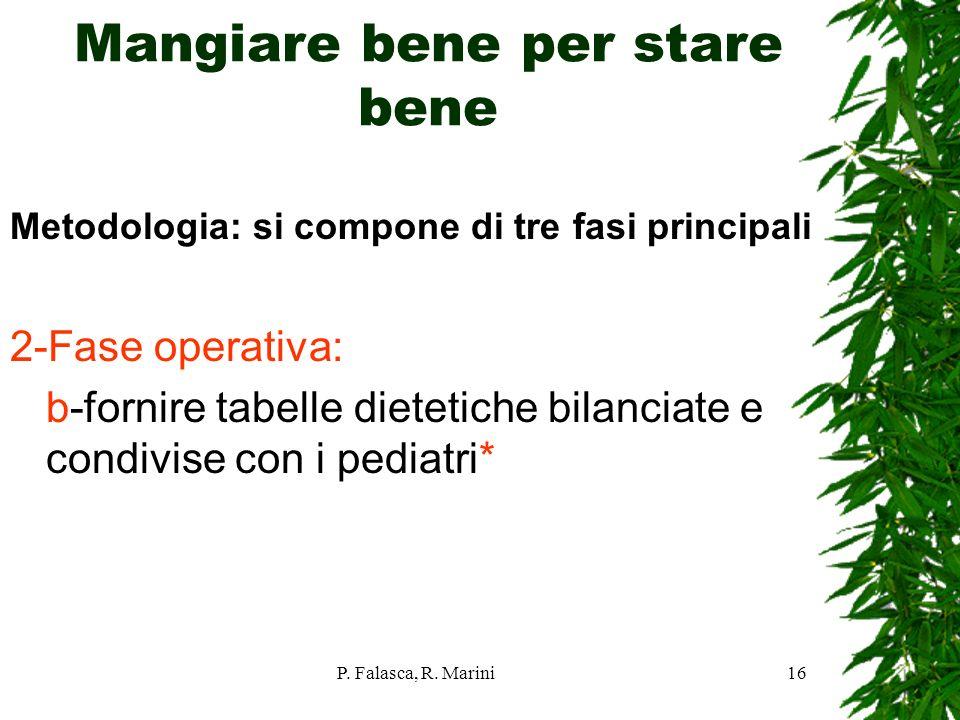 P. Falasca, R. Marini16 Mangiare bene per stare bene Metodologia: si compone di tre fasi principali 2-Fase operativa: b-fornire tabelle dietetiche bil