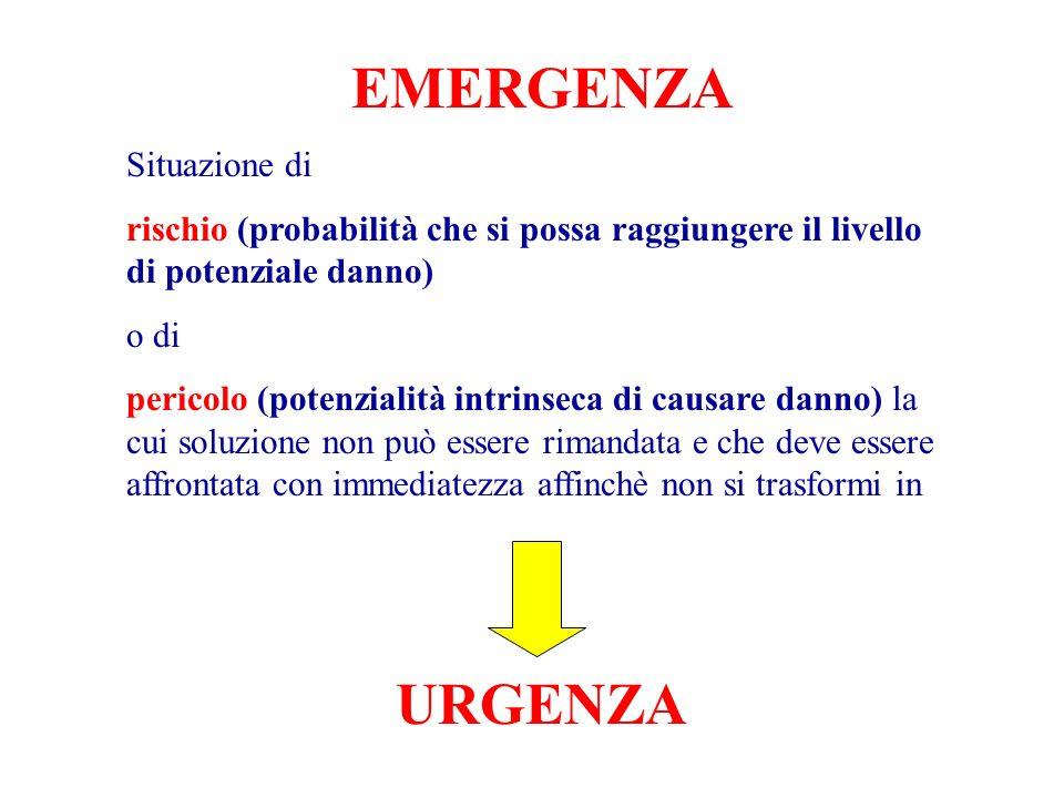 EMERGENZA Situazione di rischio (probabilità che si possa raggiungere il livello di potenziale danno) o di pericolo (potenzialità intrinseca di causar