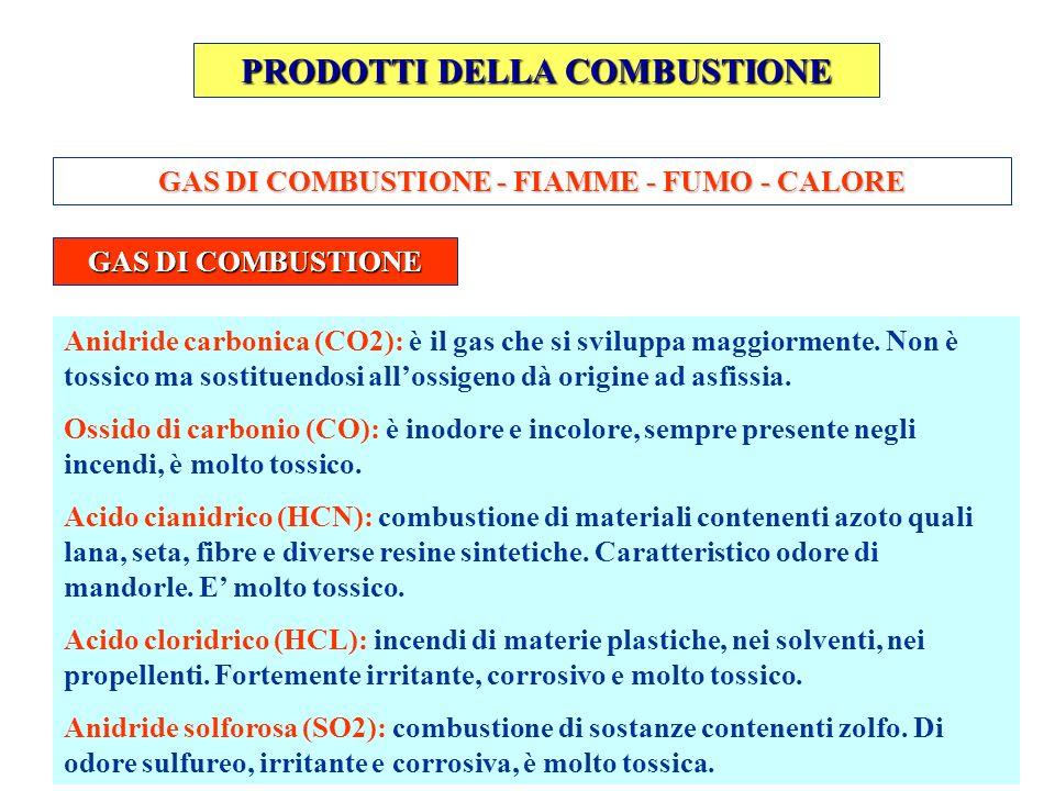 PRODOTTI DELLA COMBUSTIONE GAS DI COMBUSTIONE Anidride carbonica (CO2): è il gas che si sviluppa maggiormente. Non è tossico ma sostituendosi allossig