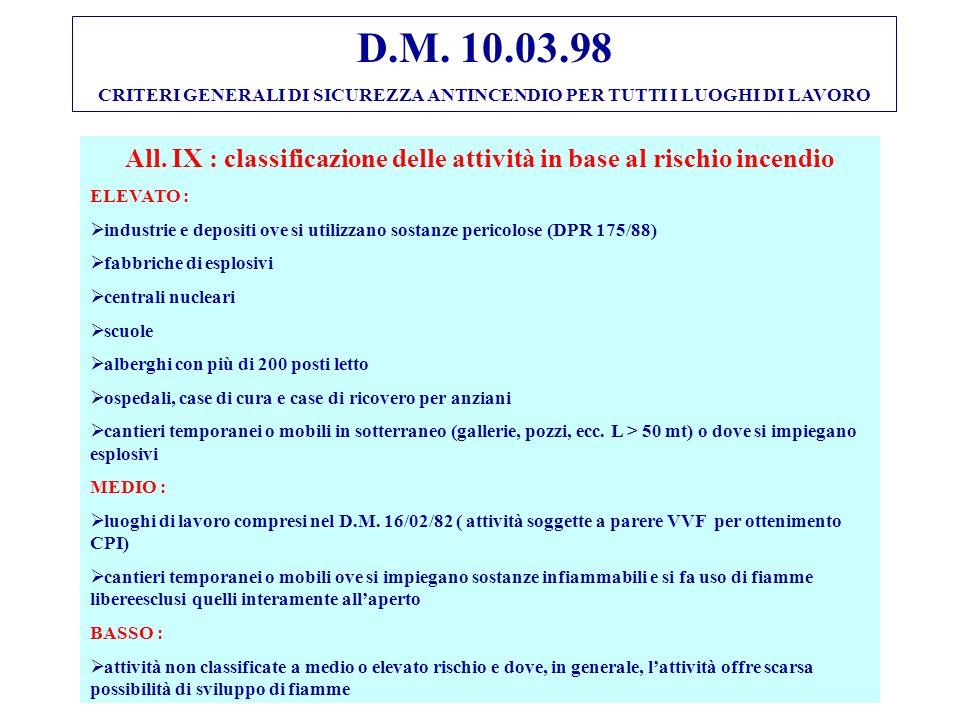 D.M. 10.03.98 CRITERI GENERALI DI SICUREZZA ANTINCENDIO PER TUTTI I LUOGHI DI LAVORO All. IX : classificazione delle attività in base al rischio incen