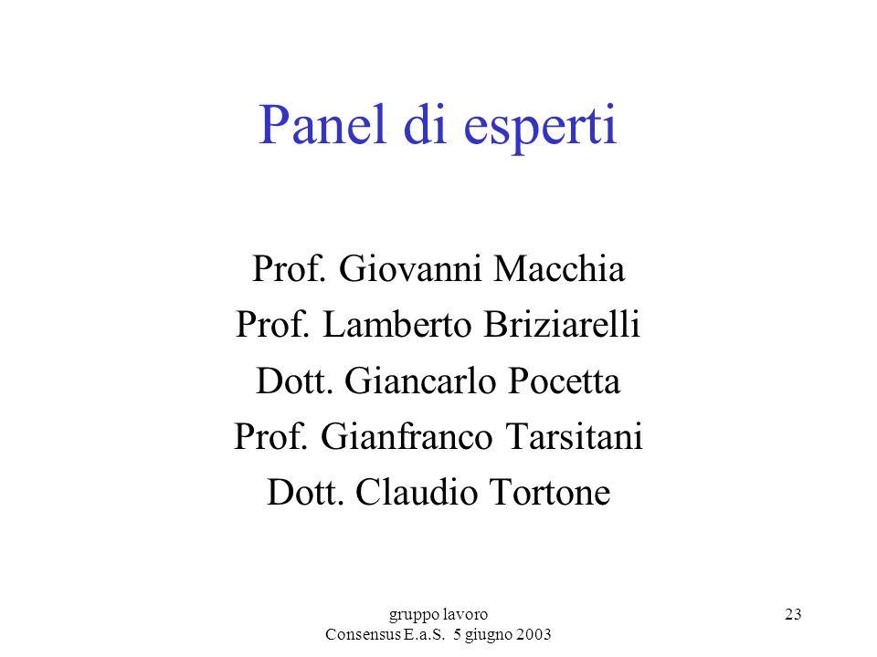 gruppo lavoro Consensus E.a.S. 5 giugno 2003 23 Panel di esperti Prof.