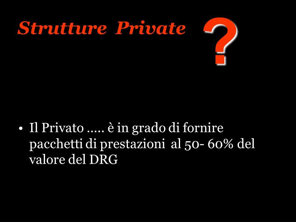 Strutture Private Il Privato …..