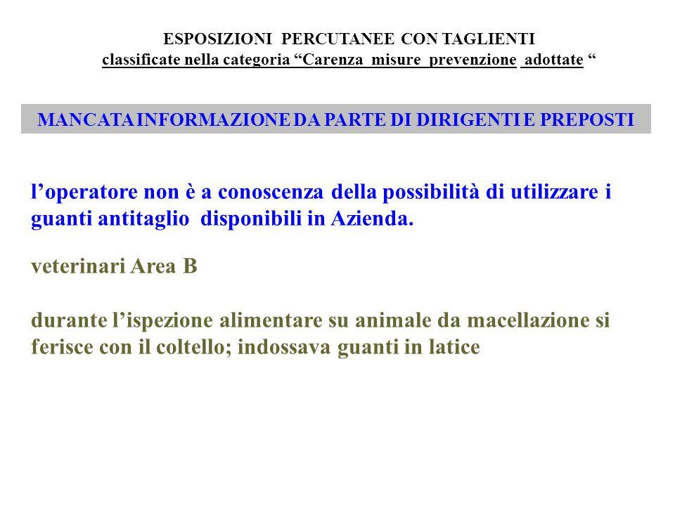 veterinari Area B durante lispezione alimentare su animale da macellazione si ferisce con il coltello; indossava guanti in latice MANCATA INFORMAZIONE