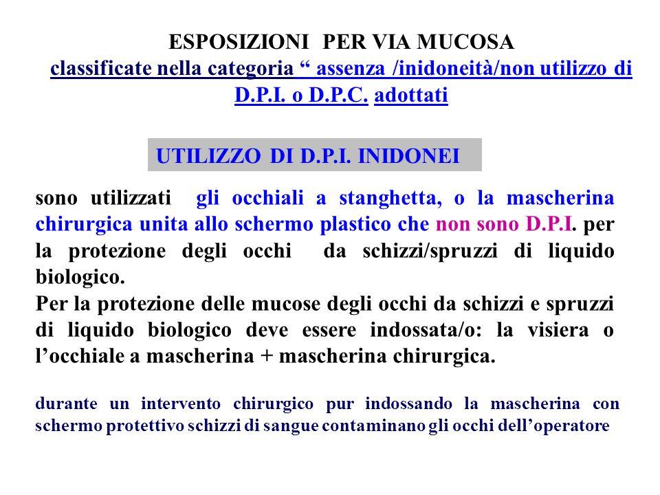 UTILIZZO DI D.P.I. INIDONEI sono utilizzati gli occhiali a stanghetta, o la mascherina chirurgica unita allo schermo plastico che non sono D.P.I. per