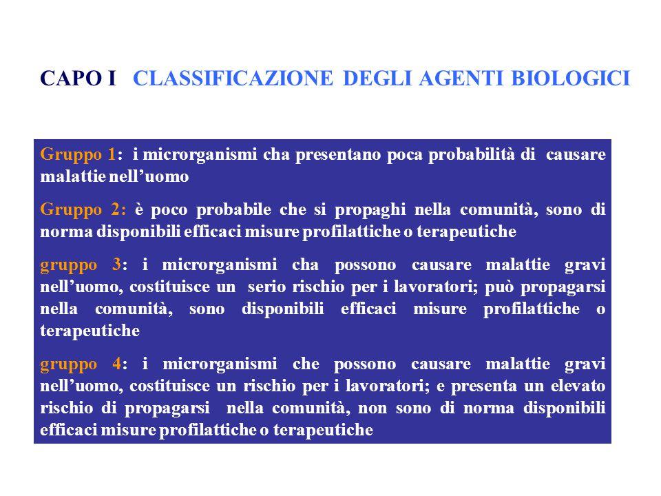 Gruppo 1: i microrganismi cha presentano poca probabilità di causare malattie nelluomo Gruppo 2: è poco probabile che si propaghi nella comunità, sono