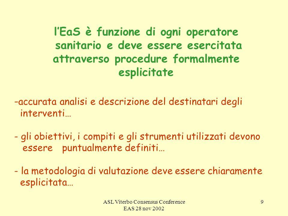 ASL Viterbo Consensus Conference EAS 28 nov 2002 9 lEaS è funzione di ogni operatore sanitario e deve essere esercitata attraverso procedure formalmente esplicitate - accurata analisi e descrizione del destinatari degli interventi… - gli obiettivi, i compiti e gli strumenti utilizzati devono essere puntualmente definiti… - la metodologia di valutazione deve essere chiaramente esplicitata…